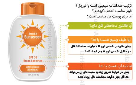 مشخصات ضد آفتاب