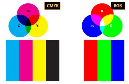 RGB و CMYK
